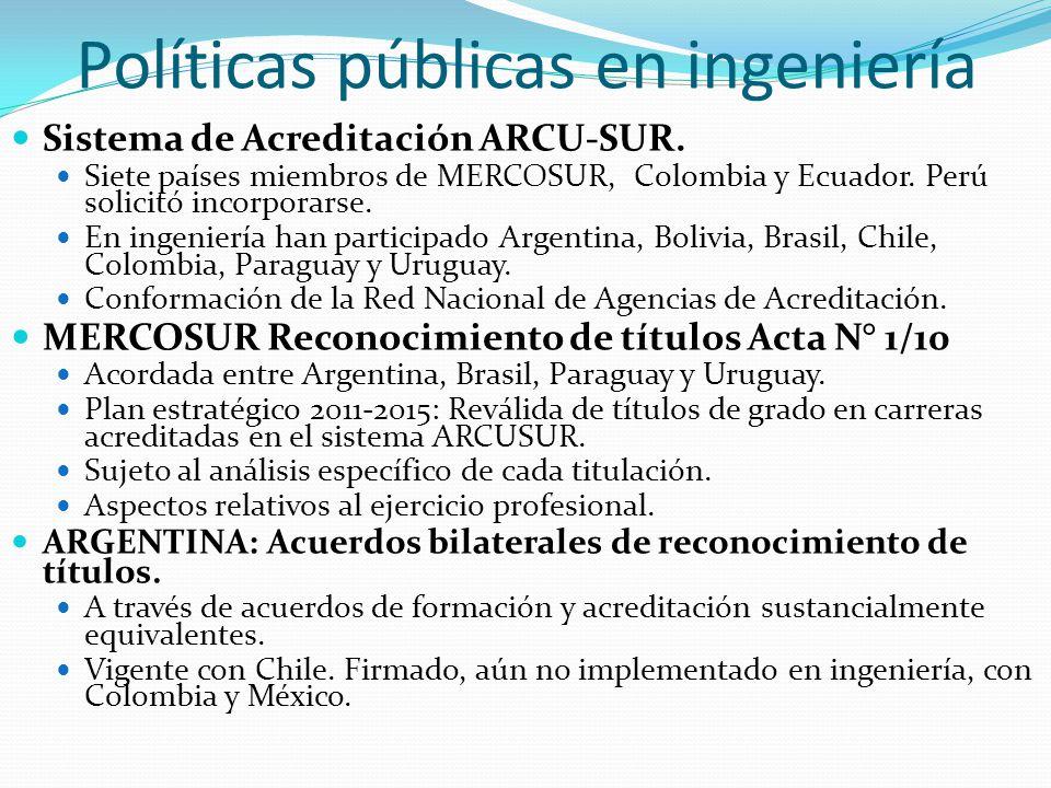 Políticas públicas en ingeniería Sistema de Acreditación ARCU-SUR.