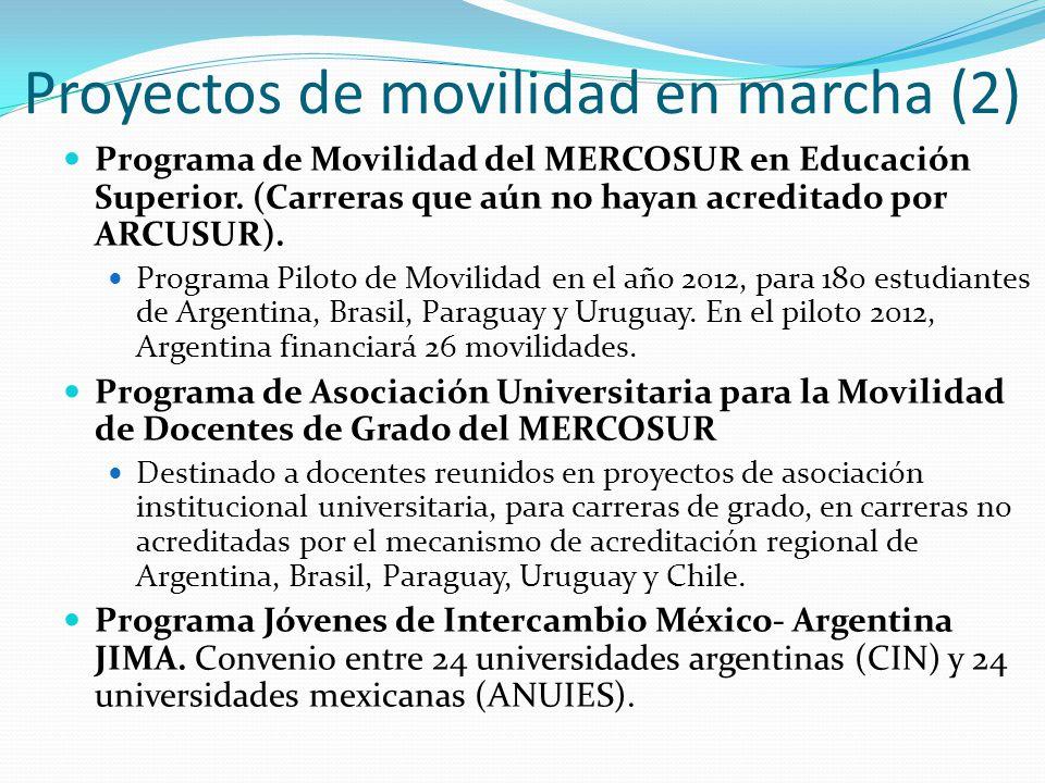Proyectos de movilidad en marcha (2) Programa de Movilidad del MERCOSUR en Educación Superior.