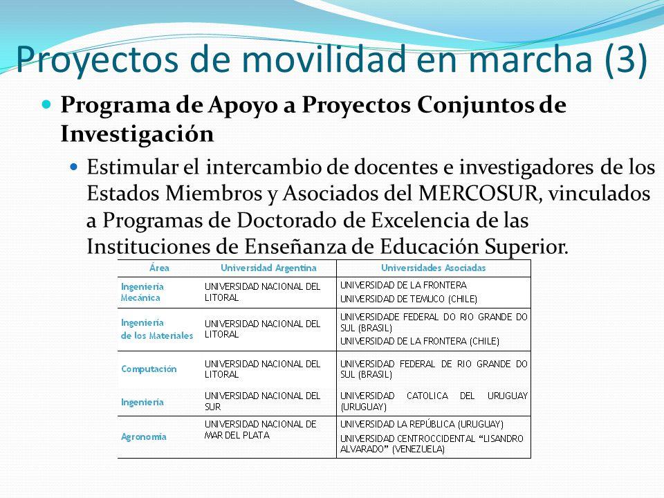 Proyectos de movilidad en marcha (3) Programa de Apoyo a Proyectos Conjuntos de Investigación Estimular el intercambio de docentes e investigadores de los Estados Miembros y Asociados del MERCOSUR, vinculados a Programas de Doctorado de Excelencia de las Instituciones de Enseñanza de Educación Superior.