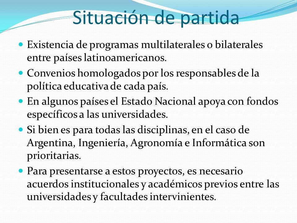 Situación de partida Existencia de programas multilaterales o bilaterales entre países latinoamericanos.
