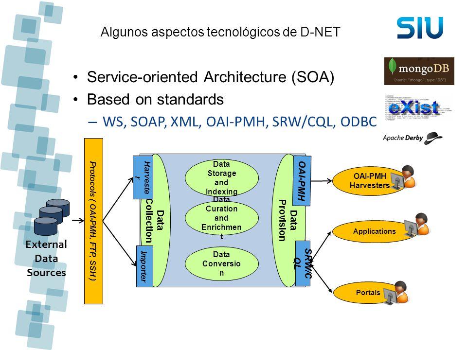Algunos aspectos tecnológicos de D-NET Protocols ( OAI-PMH, FTP, SSH ) External Data Sources OAI-PMH Harvesters Portals Applications Data Conversio n
