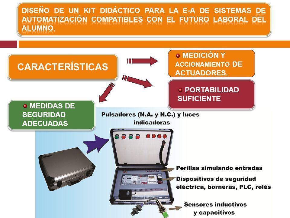 CARACTERÍSTICAS MEDICIÓN Y ACCIONAMIENTO DE ACTUADORES.