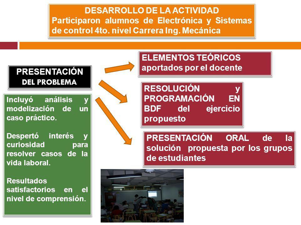 DESARROLLO DE LA ACTIVIDAD Participaron alumnos de Electrónica y Sistemas de control 4to.