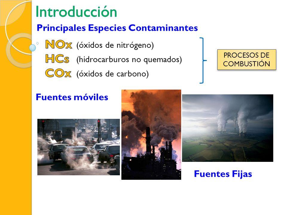 (óxidos de nitrógeno) (hidrocarburos no quemados) (óxidos de carbono) PROCESOS DE COMBUSTIÓN Fuentes móviles Principales Especies Contaminantes Fuente