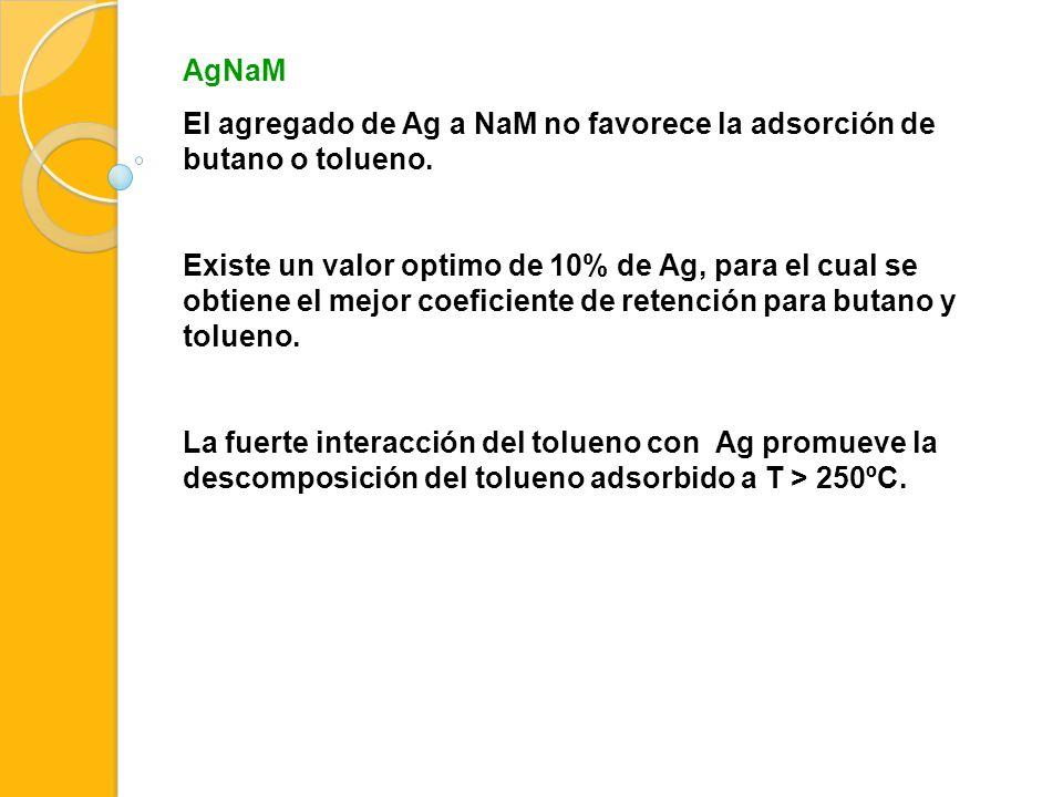 AgNaM El agregado de Ag a NaM no favorece la adsorción de butano o tolueno. Existe un valor optimo de 10% de Ag, para el cual se obtiene el mejor coef