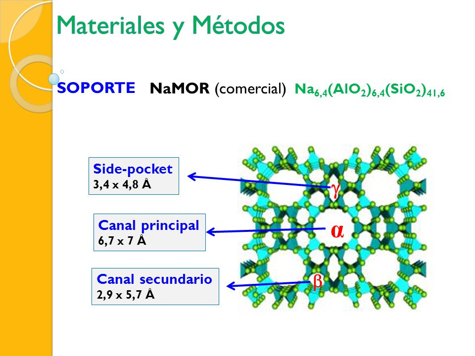 AdsorbenteQ A (μmoles/g) Q D (μmoles/g) Φ (%) Electroneg.