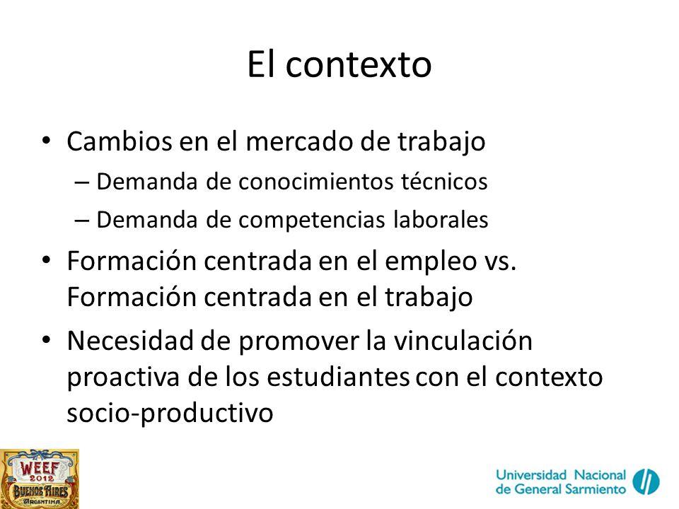 El contexto Cambios en el mercado de trabajo – Demanda de conocimientos técnicos – Demanda de competencias laborales Formación centrada en el empleo vs.