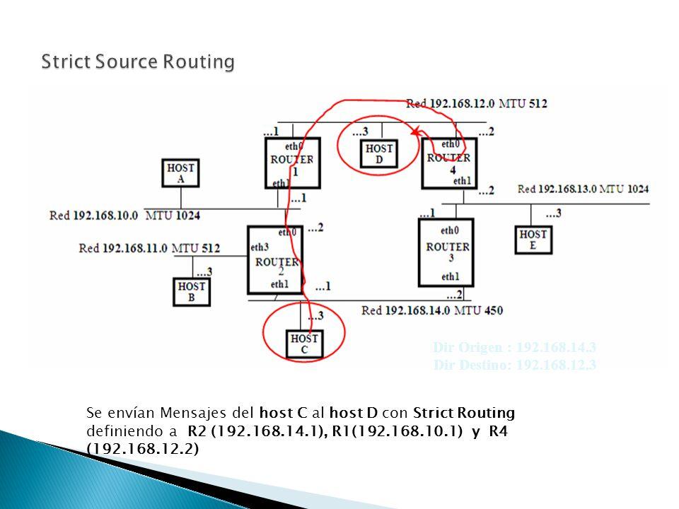 Dir Origen : 192.168.14.3 Dir Destino: 192.168.12.3 Se envían Mensajes del host C al host D con Strict Routing definiendo a R2 (192.168.14.1), R1(192.168.10.1) y R4 (192.168.12.2)