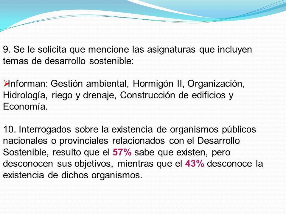 9. Se le solicita que mencione las asignaturas que incluyen temas de desarrollo sostenible: Informan: Gestión ambiental, Hormigón II, Organización, Hi