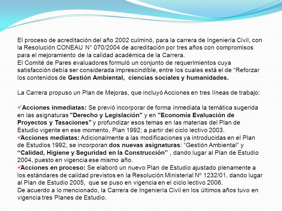 El proceso de acreditación del año 2002 culminó, para la carrera de Ingeniería Civil, con la Resolución CONEAU N° 070/2004 de acreditación por tres añ