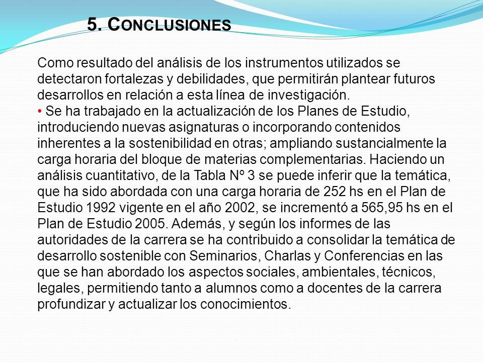 5. C ONCLUSIONES Como resultado del análisis de los instrumentos utilizados se detectaron fortalezas y debilidades, que permitirán plantear futuros de