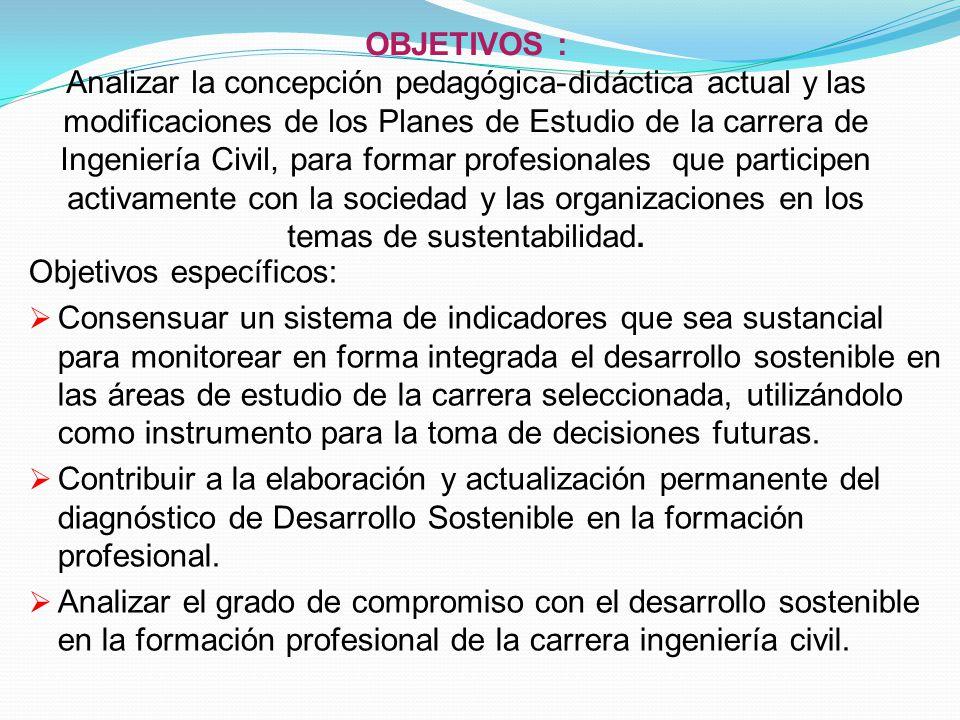 OBJETIVOS : Analizar la concepción pedagógica-didáctica actual y las modificaciones de los Planes de Estudio de la carrera de Ingeniería Civil, para f