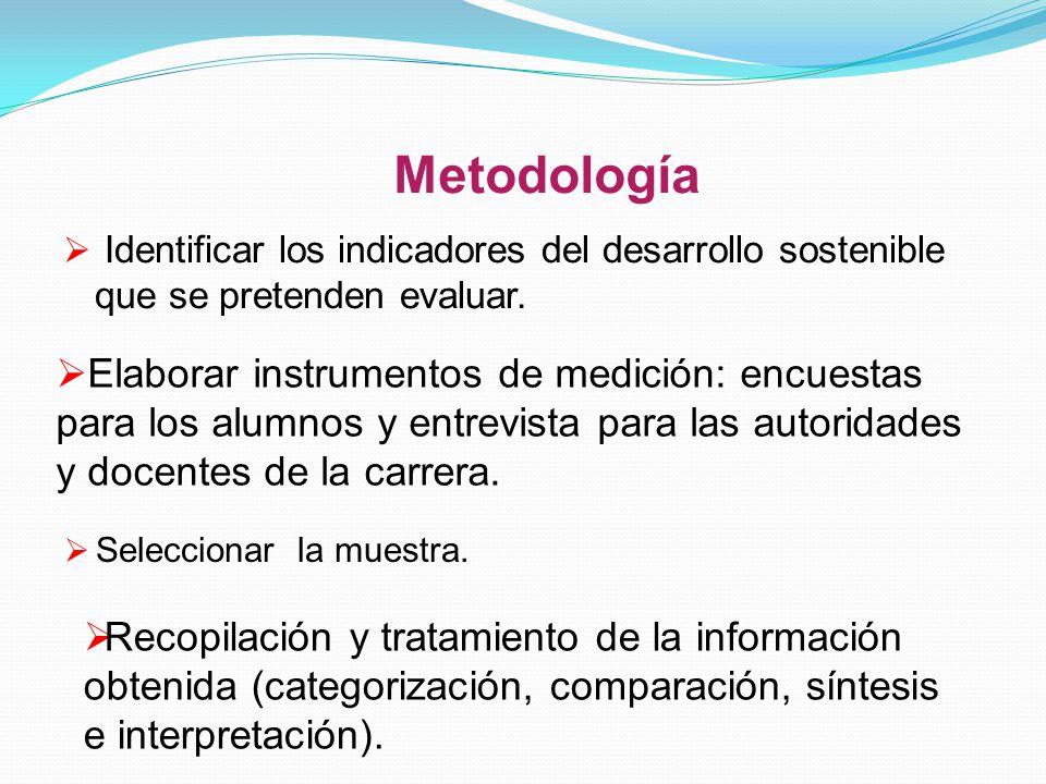 Identificar los indicadores del desarrollo sostenible que se pretenden evaluar. Metodología Elaborar instrumentos de medición: encuestas para los alum