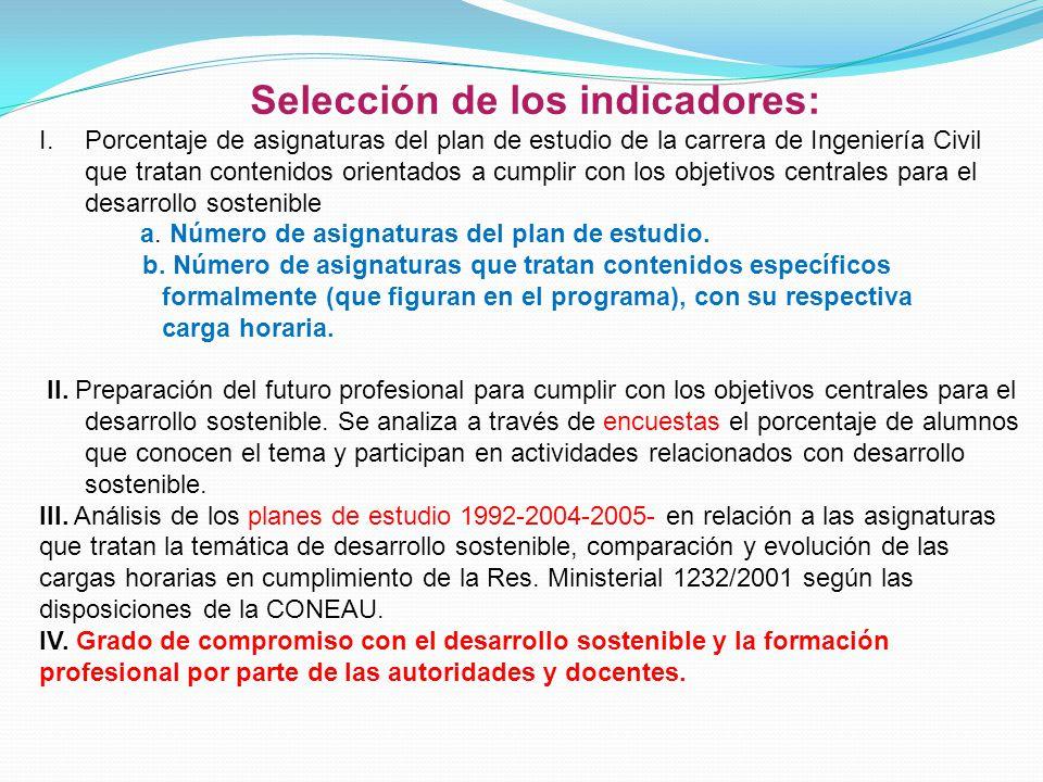 Selección de los indicadores: I.Porcentaje de asignaturas del plan de estudio de la carrera de Ingeniería Civil que tratan contenidos orientados a cum