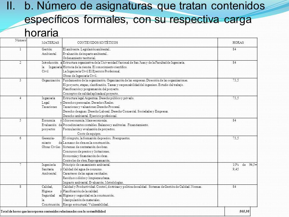 Número MATERIASCONTENIDOS SINTÉTICOSHORAS 1 Gestión Ambiental El ambiente. Legislación ambiental.. Evaluación de impacto ambiental.. Ordenamiento terr