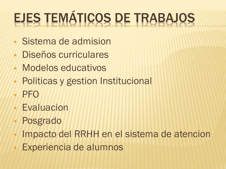 Sistema de admision Diseños curriculares Modelos educativos Politicas y gestion Institucional PFO Evaluacion Posgrado Impacto del RRHH en el sistema de atencion Experiencia de alumnos