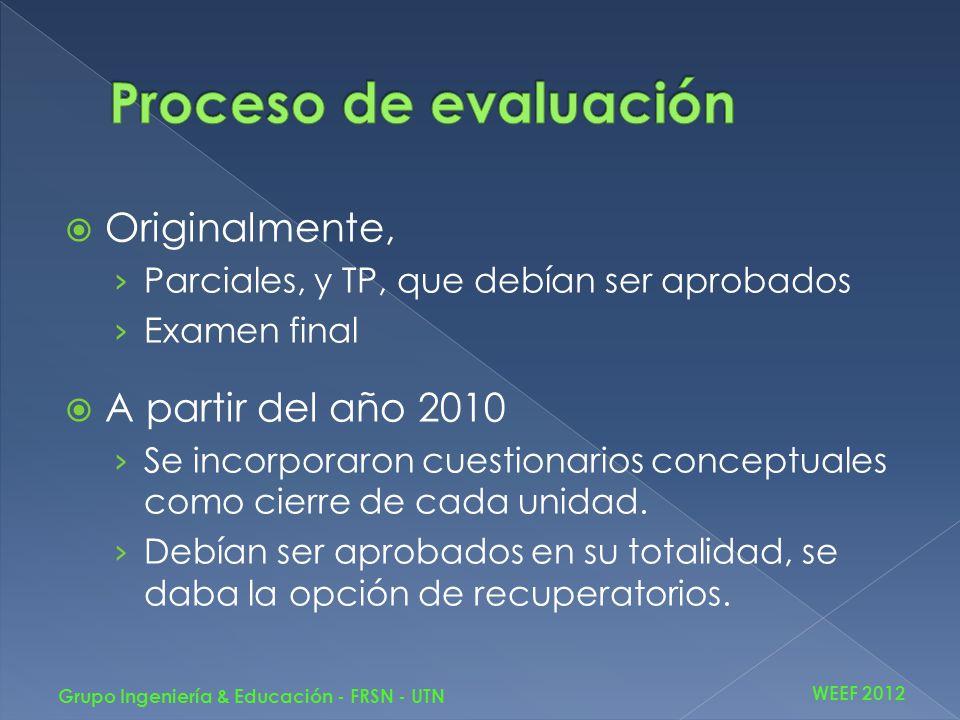 Originalmente, Parciales, y TP, que debían ser aprobados Examen final A partir del año 2010 Se incorporaron cuestionarios conceptuales como cierre de