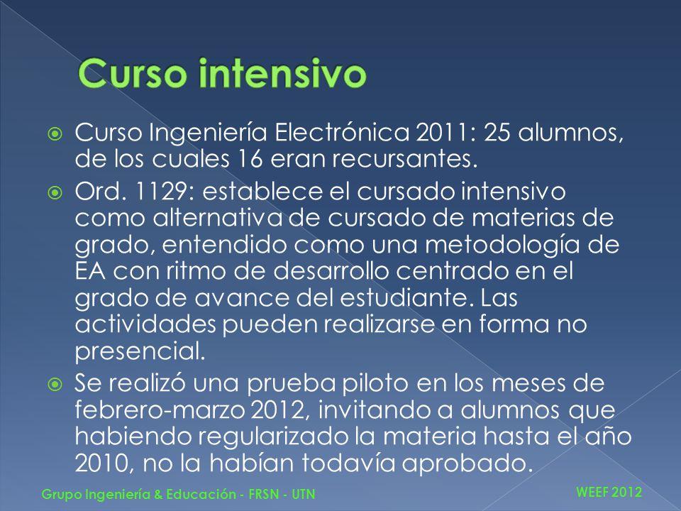 Curso Ingeniería Electrónica 2011: 25 alumnos, de los cuales 16 eran recursantes. Ord. 1129: establece el cursado intensivo como alternativa de cursad