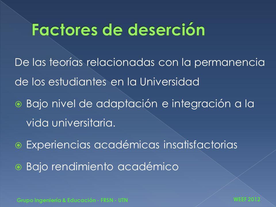 De las teorías relacionadas con la permanencia de los estudiantes en la Universidad Bajo nivel de adaptación e integración a la vida universitaria. Ex