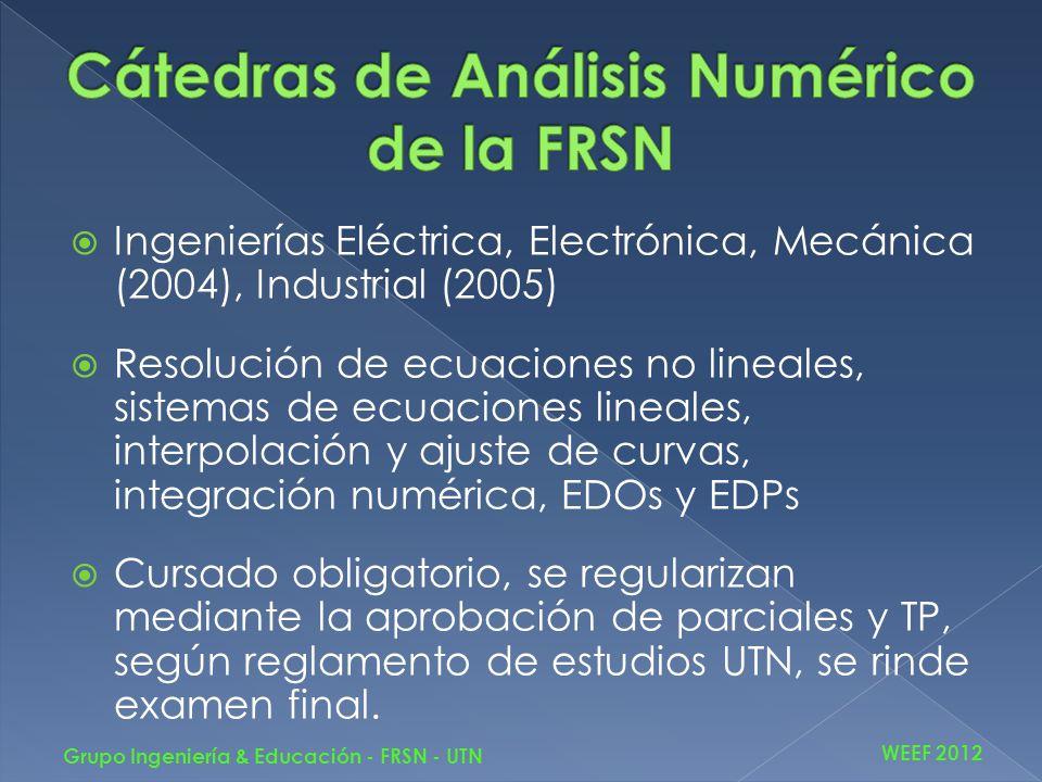 Ingenierías Eléctrica, Electrónica, Mecánica (2004), Industrial (2005) Resolución de ecuaciones no lineales, sistemas de ecuaciones lineales, interpol