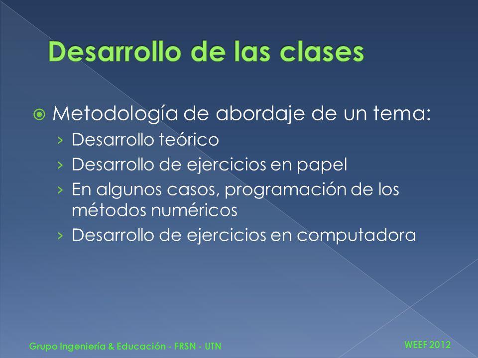 Metodología de abordaje de un tema: Desarrollo teórico Desarrollo de ejercicios en papel En algunos casos, programación de los métodos numéricos Desar