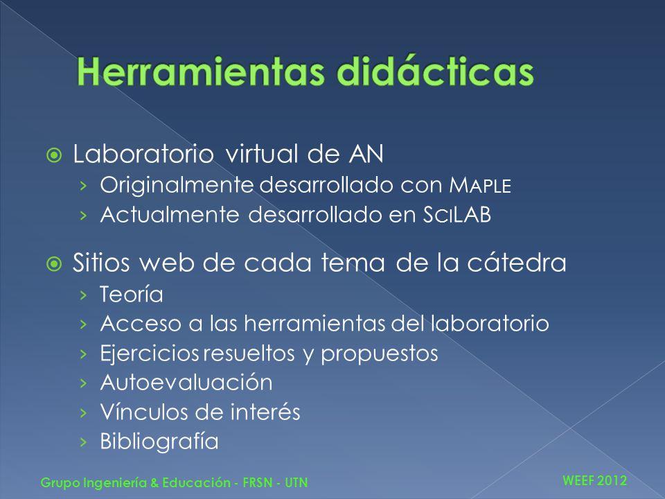 Laboratorio virtual de AN Originalmente desarrollado con M APLE Actualmente desarrollado en S CI LAB Sitios web de cada tema de la cátedra Teoría Acce