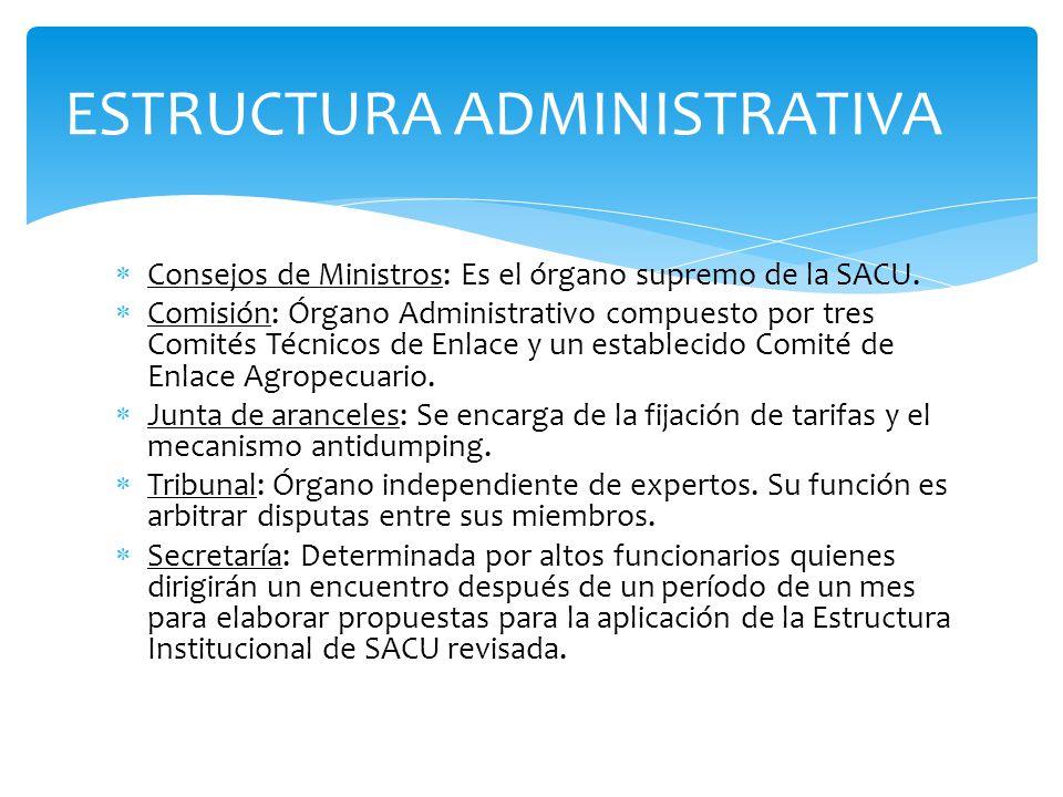 Consejos de Ministros: Es el órgano supremo de la SACU.
