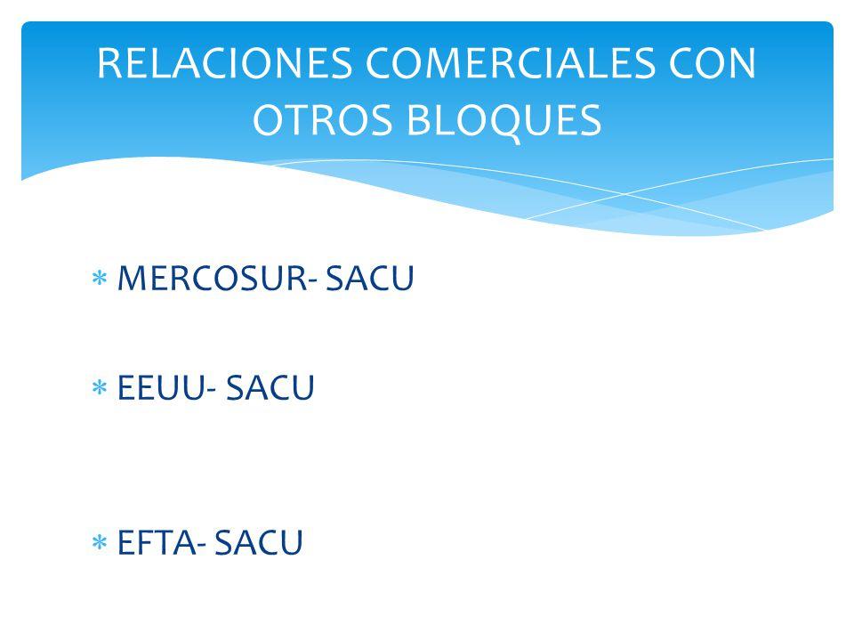 MERCOSUR- SACU EEUU- SACU EFTA- SACU RELACIONES COMERCIALES CON OTROS BLOQUES