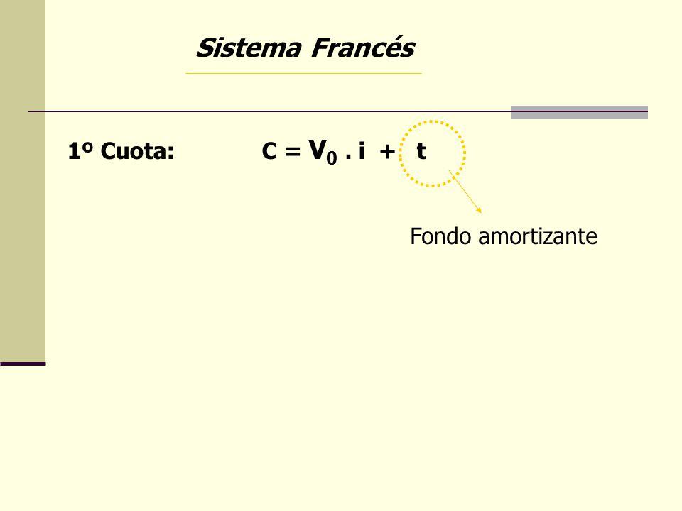 1º Cuota: C = V 0. i + t Fondo amortizante