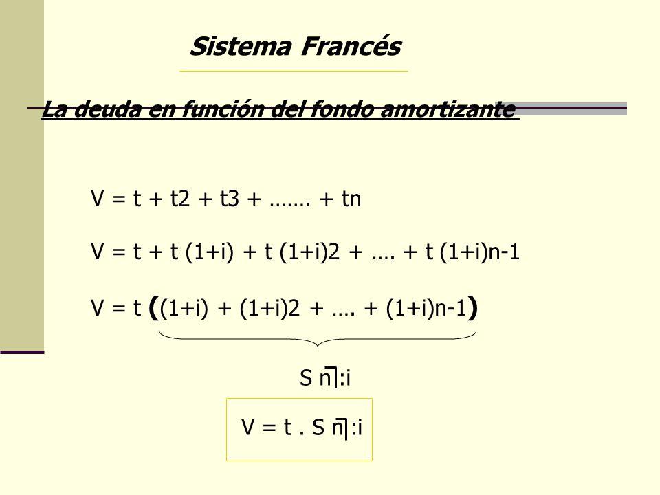 Sistema Francés La deuda en función del fondo amortizante V = t + t2 + t3 + ……. + tn V = t + t (1+i) + t (1+i)2 + …. + t (1+i)n-1 V = t ( (1+i) + (1+i