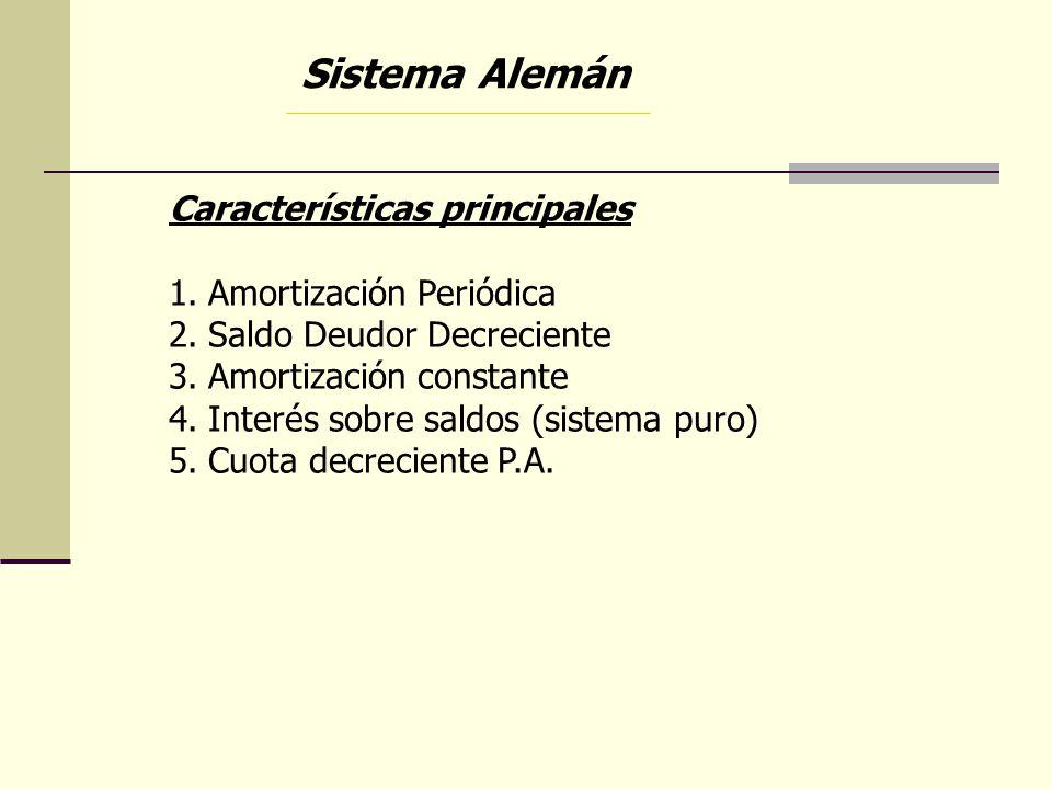 Sistema Alemán Características principales 1.Amortización Periódica 2.Saldo Deudor Decreciente 3.Amortización constante 4.Interés sobre saldos (sistem