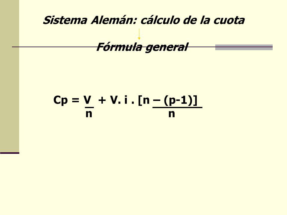 Sistema Alemán: cálculo de la cuota Fórmula general Cp = V + V. i. [n – (p-1)] nn