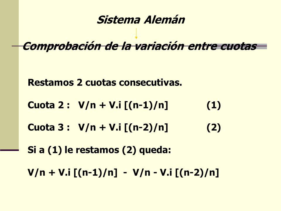 Sistema Alemán Comprobación de la variación entre cuotas Restamos 2 cuotas consecutivas. Cuota 2 : V/n + V.i [(n-1)/n] (1) Cuota 3 : V/n + V.i [(n-2)/