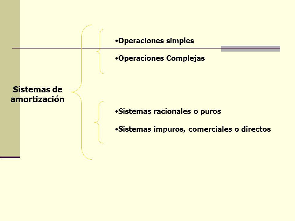 Sistemas de amortización Operaciones simples Operaciones Complejas Sistemas racionales o puros Sistemas impuros, comerciales o directos