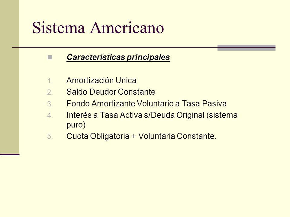 Sistema Americano Características principales 1. Amortización Unica 2. Saldo Deudor Constante 3. Fondo Amortizante Voluntario a Tasa Pasiva 4. Interés