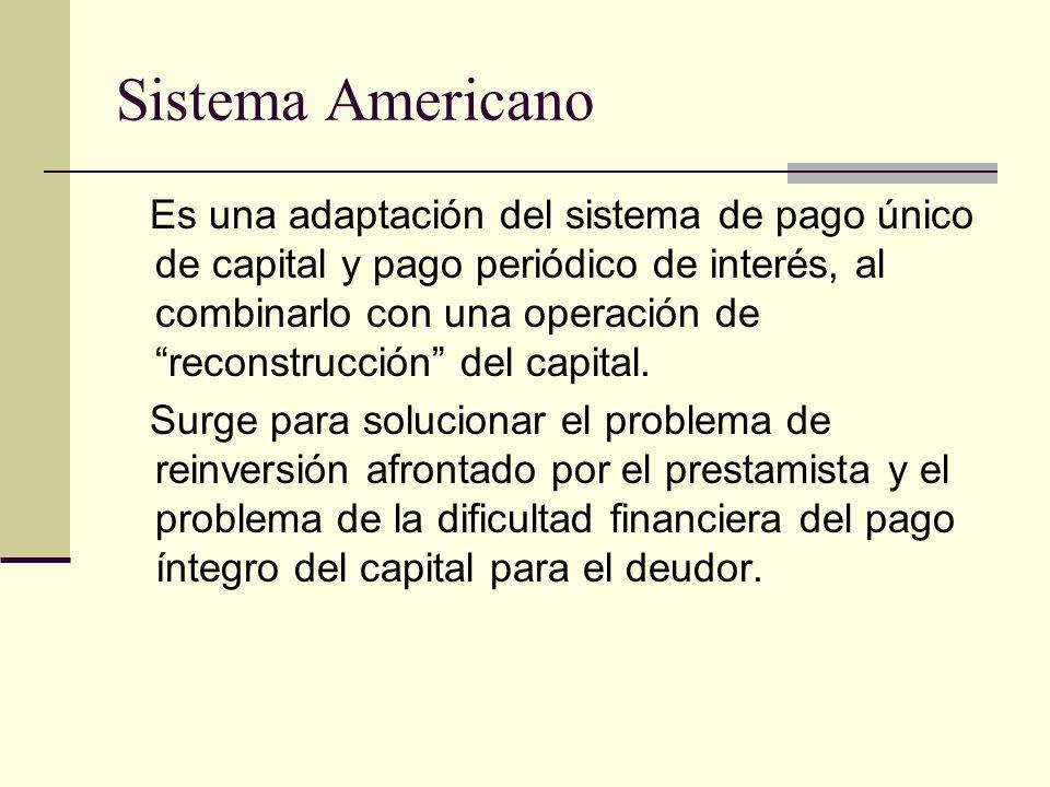 Sistema Americano Es una adaptación del sistema de pago único de capital y pago periódico de interés, al combinarlo con una operación de reconstrucció