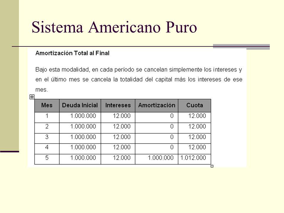 Sistema Americano Puro