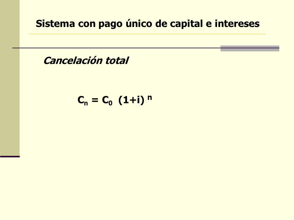 Sistema con pago único de capital e intereses Cancelación total C n = C 0 (1+i) n