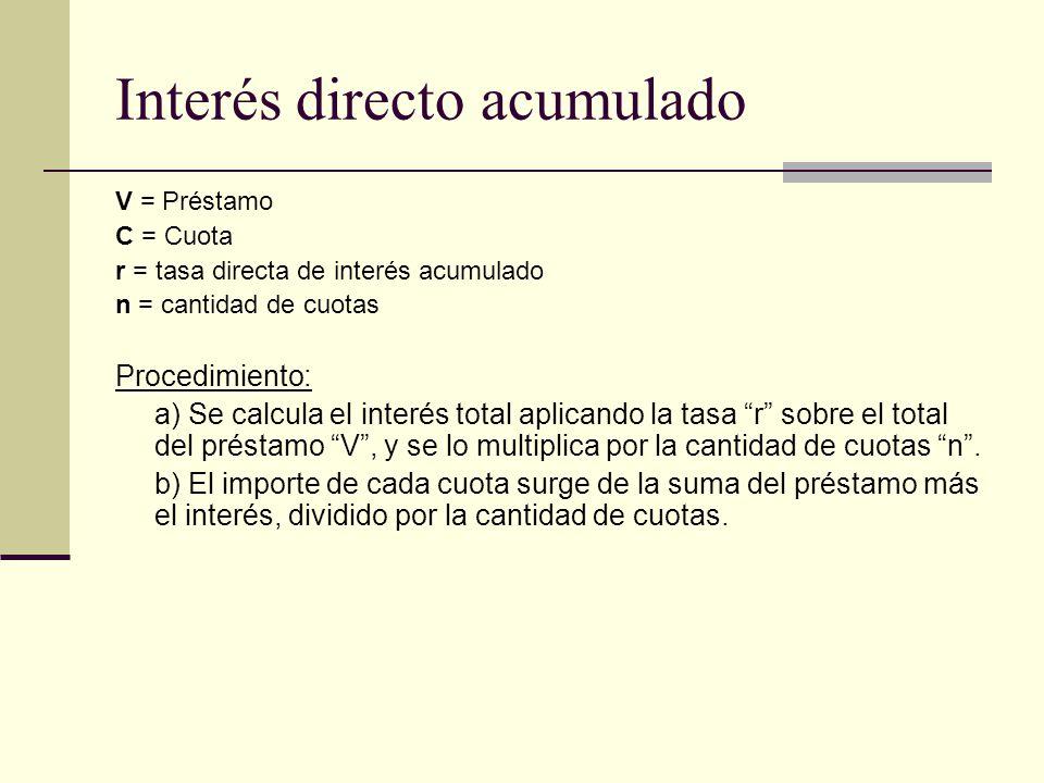Interés directo acumulado V = Préstamo C = Cuota r = tasa directa de interés acumulado n = cantidad de cuotas Procedimiento: a) Se calcula el interés