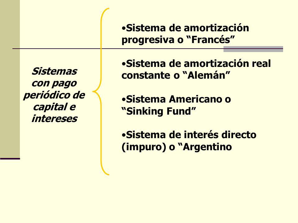 Sistemas con pago periódico de capital e intereses Sistema de amortización progresiva o Francés Sistema de amortización real constante o Alemán Sistem