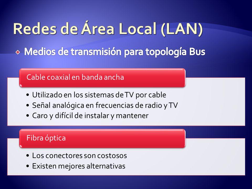 Utilizado en los sistemas de TV por cable Señal analógica en frecuencias de radio y TV Caro y difícil de instalar y mantener Cable coaxial en banda an
