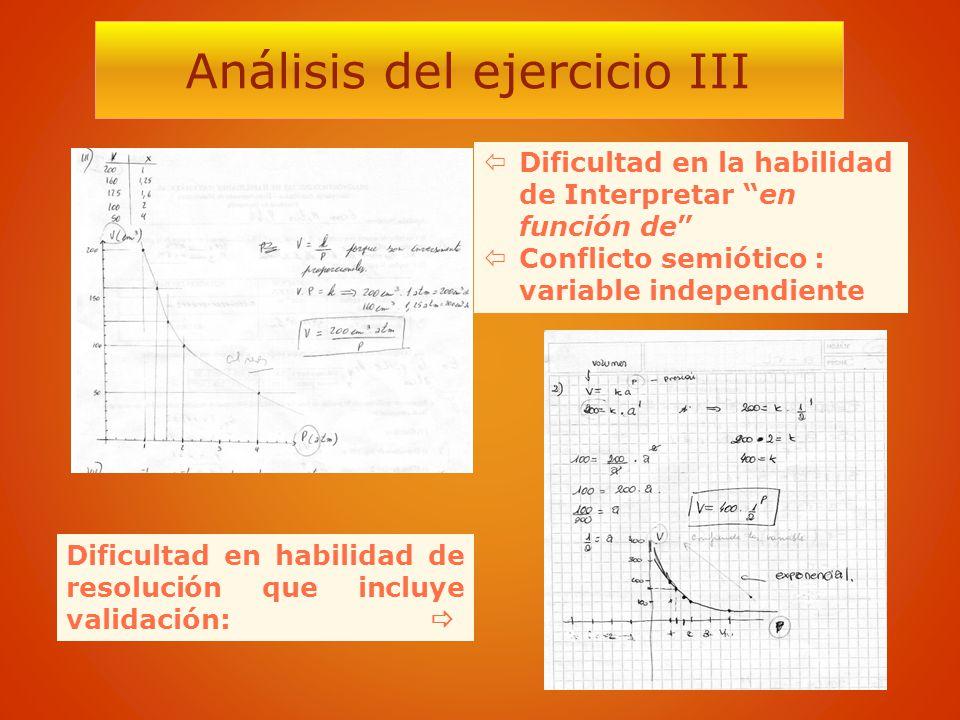 Análisis del ejercicio III Dificultad en la habilidad de Interpretar en función de Conflicto semiótico : variable independiente Dificultad en habilida