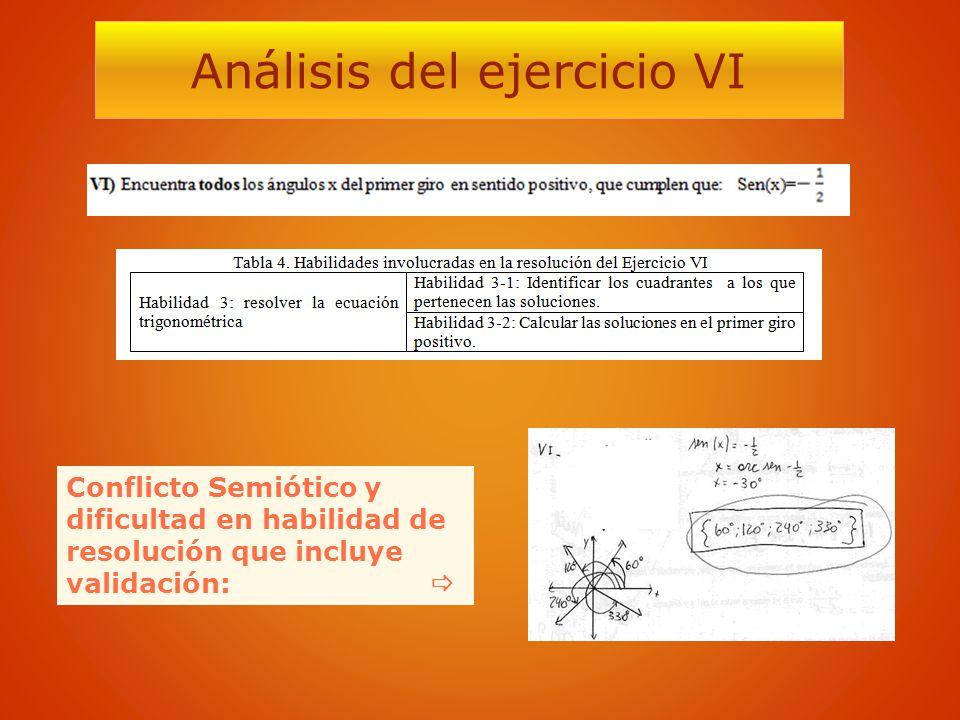 Análisis del ejercicio VI Conflicto Semiótico y dificultad en habilidad de resolución que incluye validación: