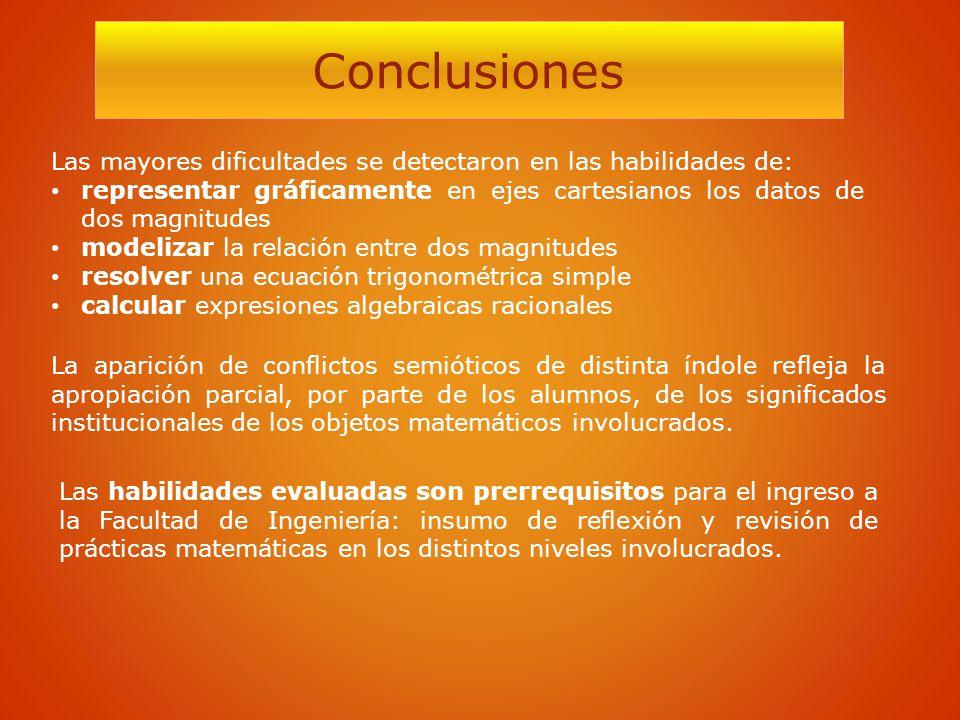 Conclusiones Las mayores dificultades se detectaron en las habilidades de: representar gráficamente en ejes cartesianos los datos de dos magnitudes mo