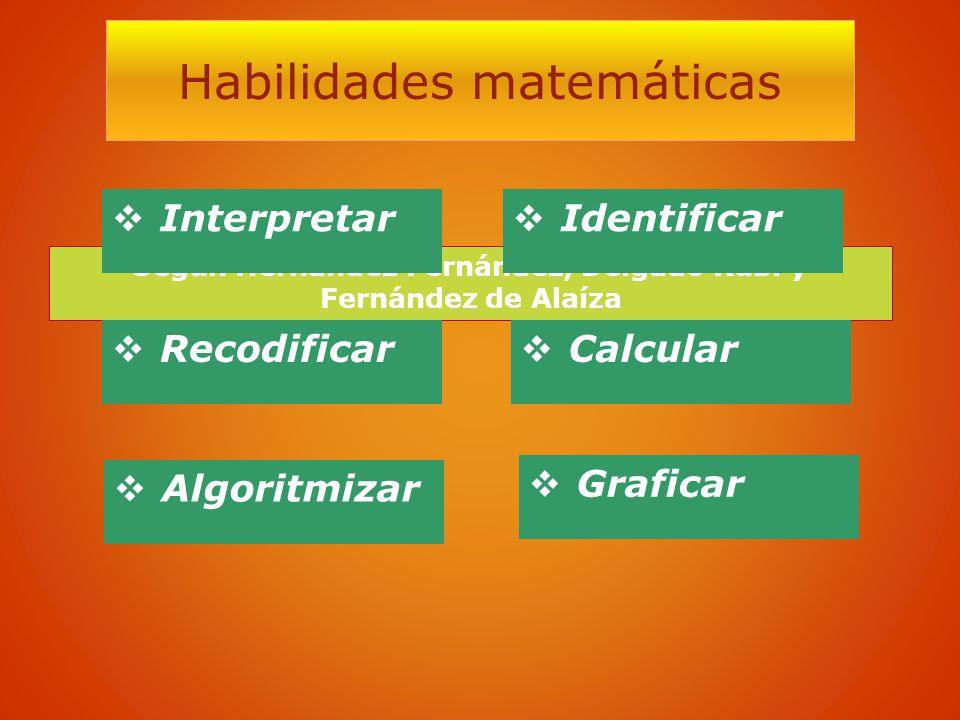 Habilidades matemáticas Según Hernández Fernández, Delgado Rubí y Fernández de Alaíza Interpretar Identificar Algoritmizar Calcular Recodificar Grafic