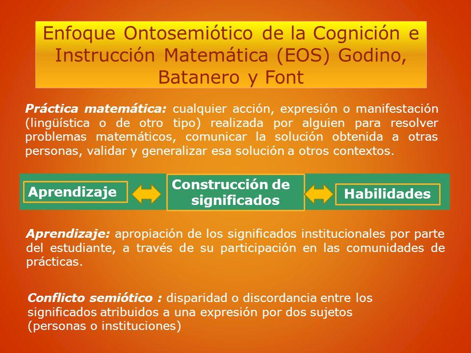 Enfoque Ontosemiótico de la Cognición e Instrucción Matemática (EOS) Godino, Batanero y Font Práctica matemática: cualquier acción, expresión o manife