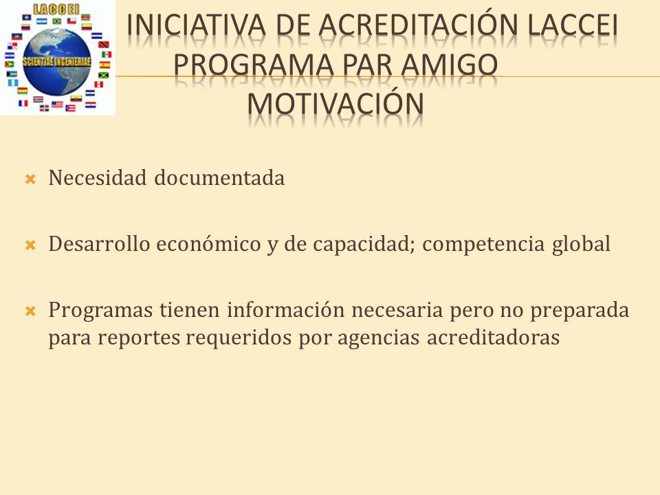 Necesidad documentada Desarrollo económico y de capacidad; competencia global Programas tienen información necesaria pero no preparada para reportes requeridos por agencias acreditadoras
