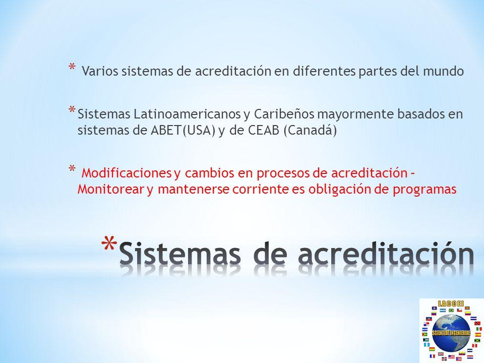 * Varios sistemas de acreditación en diferentes partes del mundo * Sistemas Latinoamericanos y Caribeños mayormente basados en sistemas de ABET(USA) y de CEAB (Canadá) * Modificaciones y cambios en procesos de acreditación – Monitorear y mantenerse corriente es obligación de programas