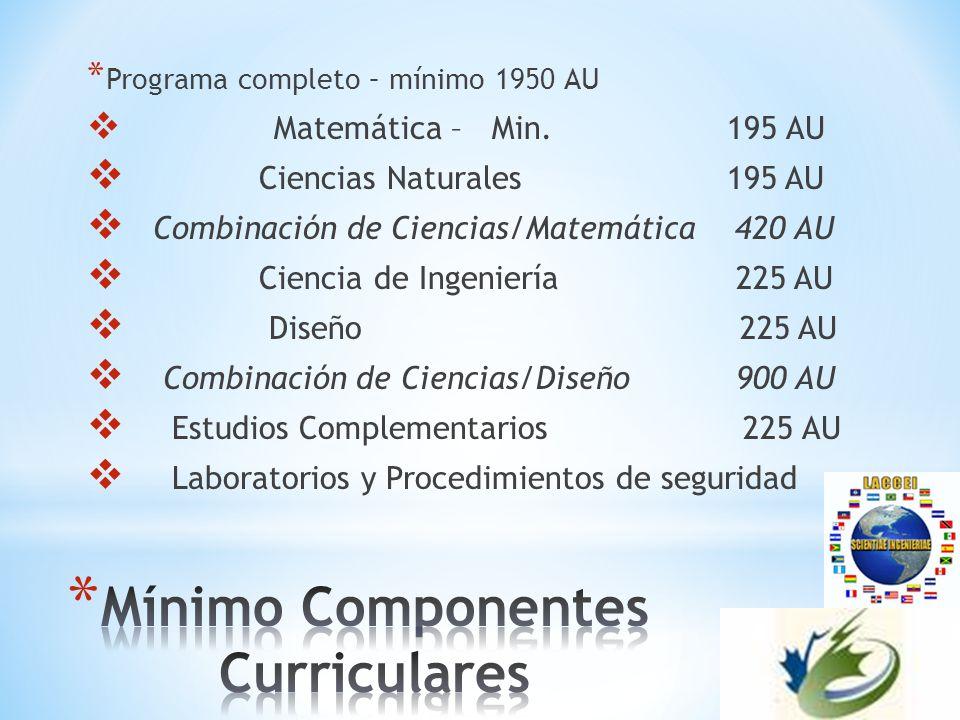 * Programa completo – mínimo 1950 AU Matemática – Min.