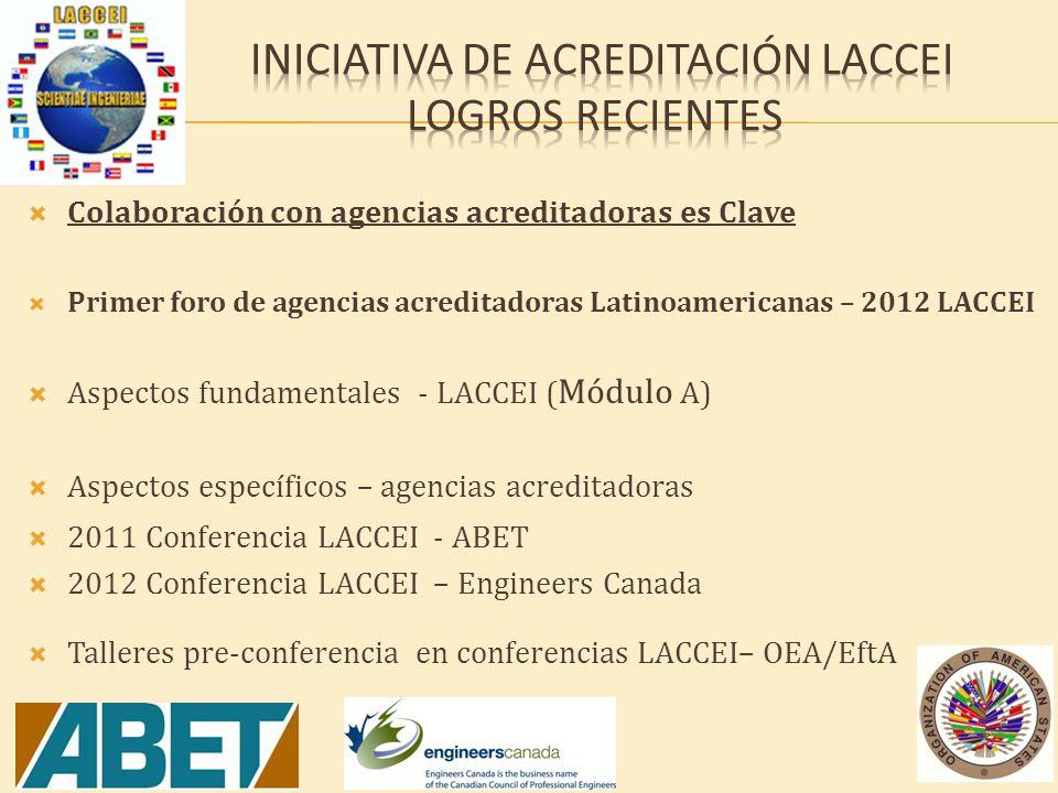 Colaboración con agencias acreditadoras es Clave Primer foro de agencias acreditadoras Latinoamericanas – 2012 LACCEI Aspectos fundamentales - LACCEI ( Módulo A) Aspectos específicos – agencias acreditadoras 2011 Conferencia LACCEI - ABET 2012 Conferencia LACCEI – Engineers Canada Talleres pre-conferencia en conferencias LACCEI– OEA/EftA